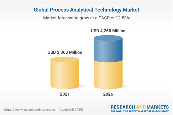 Global Process Analytical Technology Market