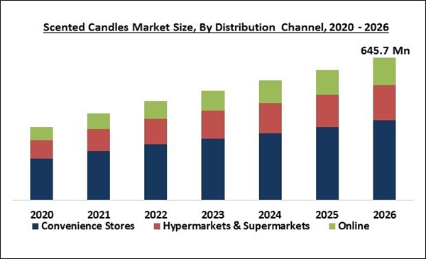 scented-candles-market-size.jpg