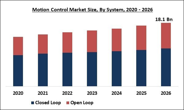 motion-control-market-size.jpg
