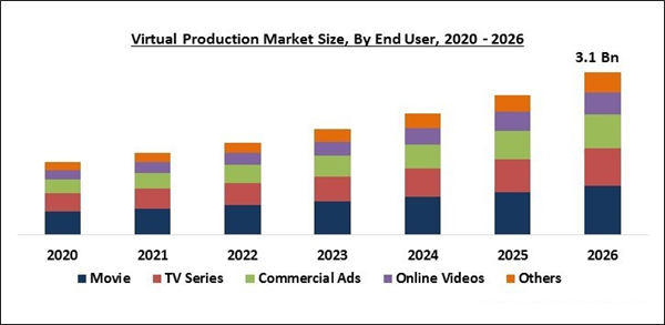 virtual-production-market-size.jpg