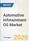 Automotive Infotainment OS Market Research and Outlook, 2020 - Trends, Growth Opportunities and Forecasts to 2026- Product Image