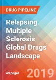 Relapsing Multiple Sclerosis (RMS) - Global API Manufacturers, Marketed and Phase III Drugs Landscape, 2019- Product Image